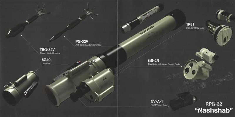 Рпг-32 «хашим»: почему российский гранатомет получил имя иорданского короля | русская семерка