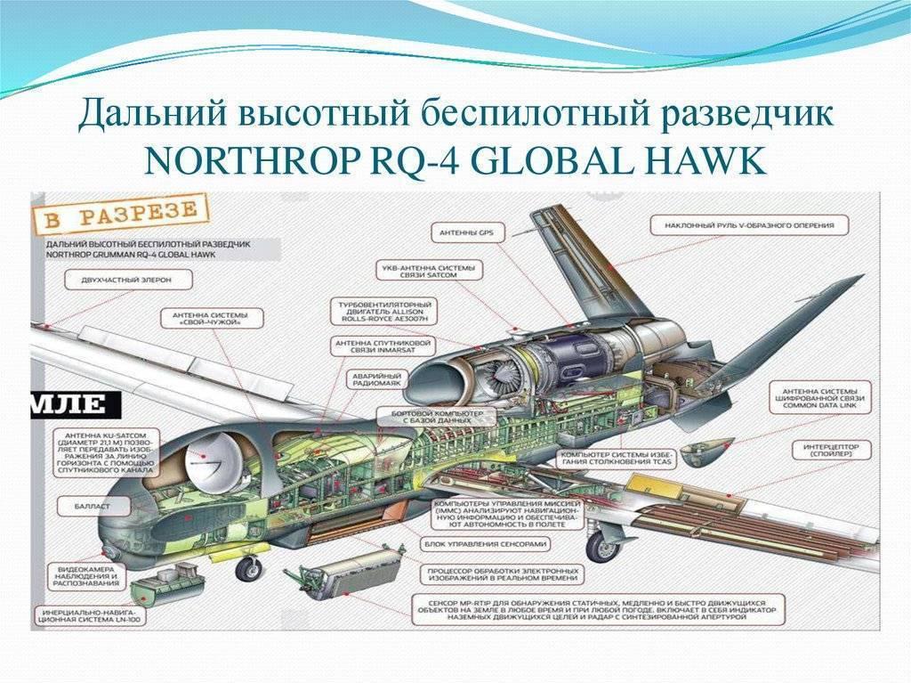 Кто и когда изобрел первый беспилотный летательный аппарат (дрон)