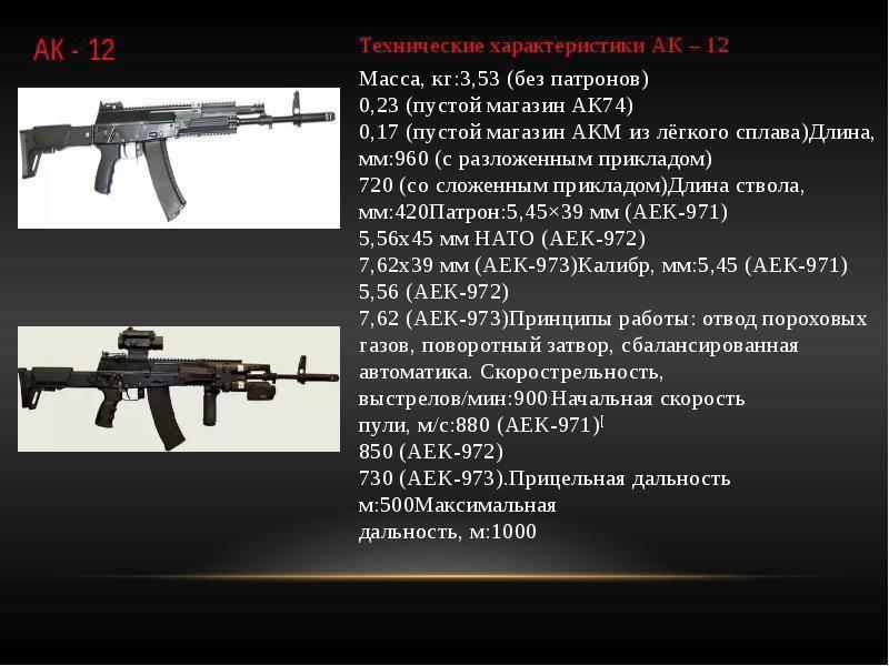 Ак-12 — достойный наследник легендарных ак-74 и акм