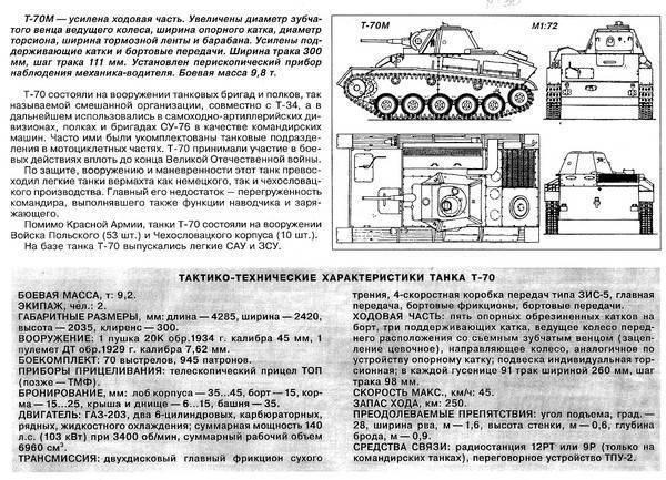 Т-70 — советский легкий танк