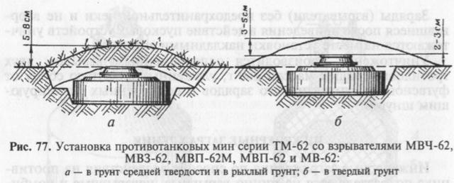 Инженерные боеприпасы (тм-62п2) - tm-62p2.html