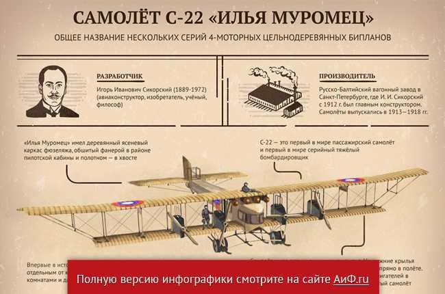 «илья муромец» — первый в мире бомбардировщик