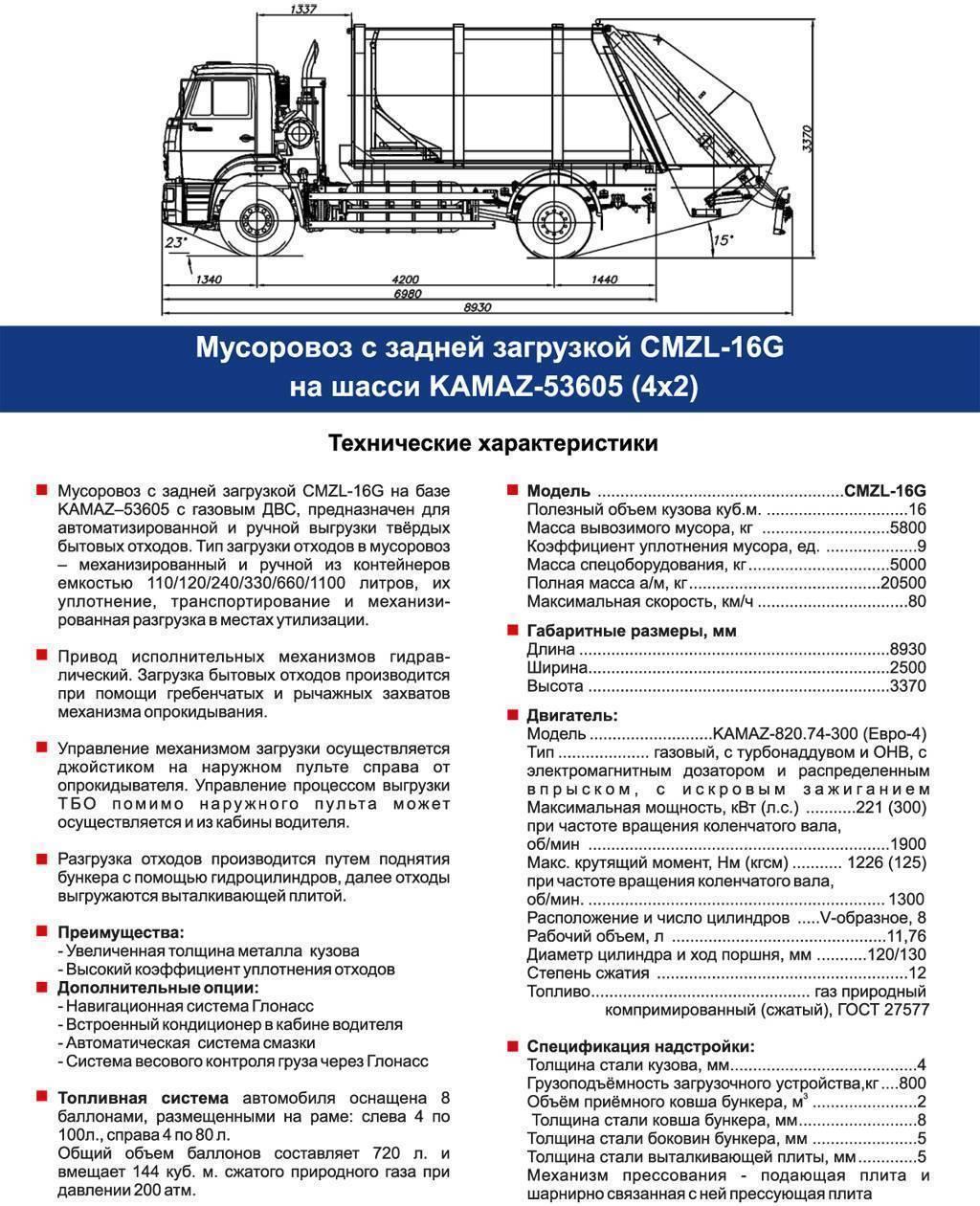 Зил 433432 шасси 6х6 («спецавтопартнёр»: автомобили, строительная спецтехника (россия, москва))