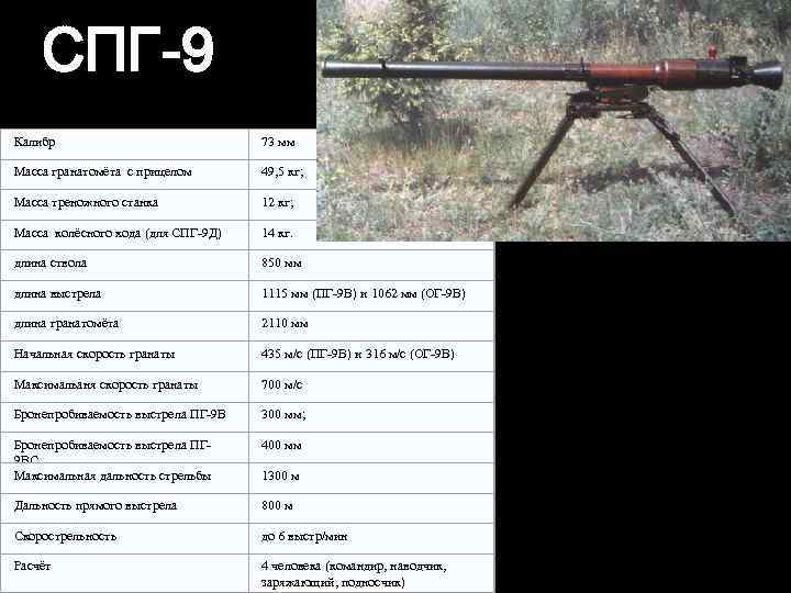 Гранатомет РПГ-30 «Крюк»