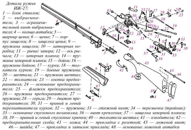 Иж — 58 в эволюции ижевских горизонталок.