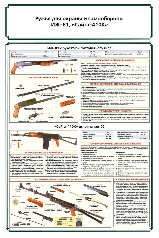 Сайга-410 — википедия. что такое сайга-410