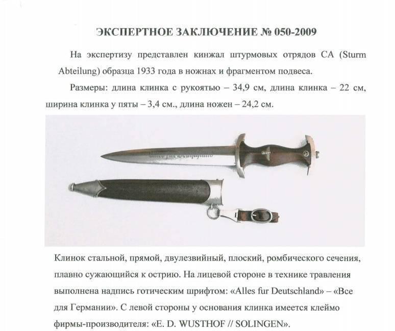 Кинжал СС – смертельное оружие и стильный атрибут фашистов