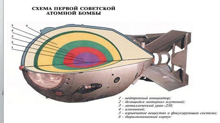 Барражирующие боеприпасы: что это такое