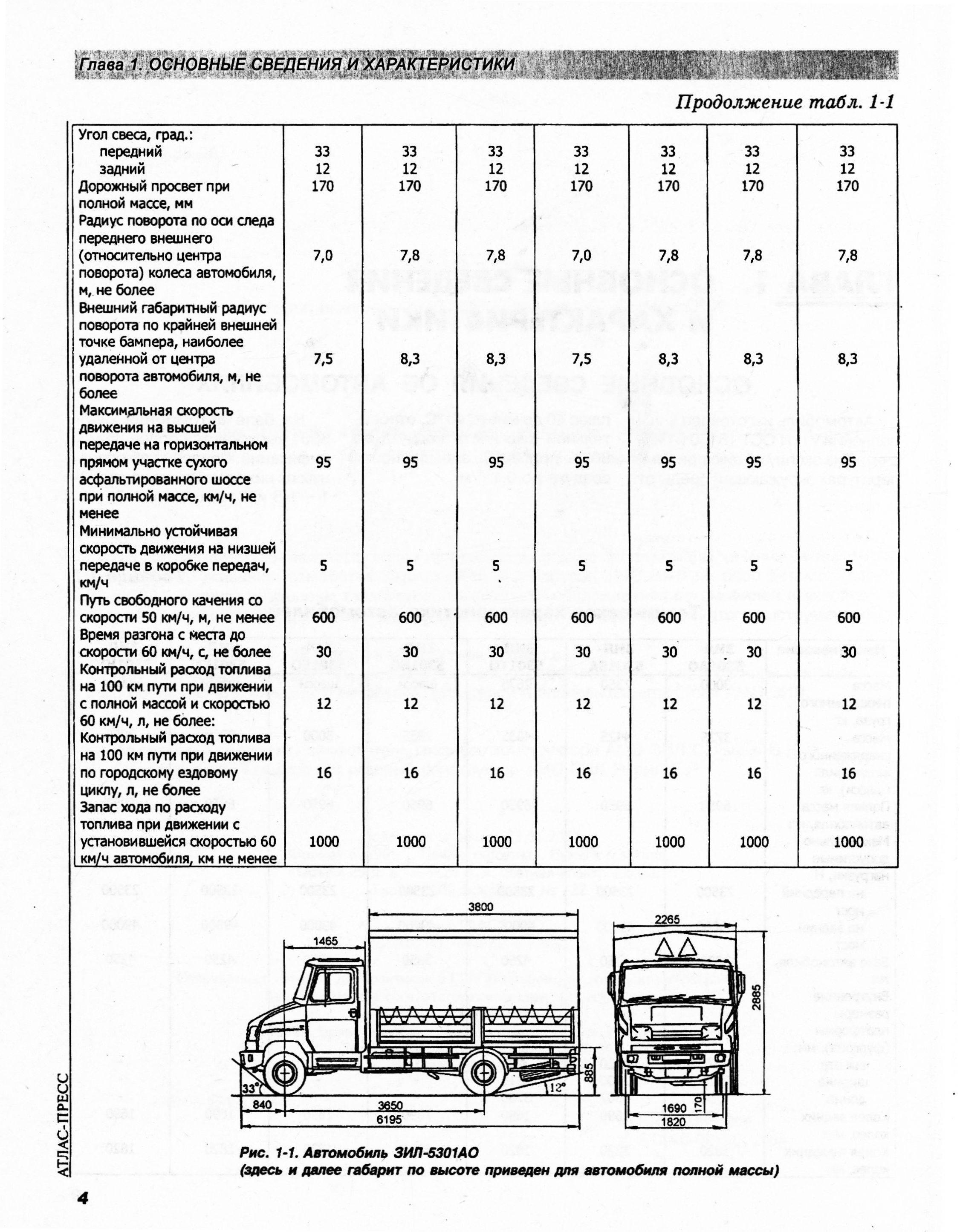 Грузовик зил-433362