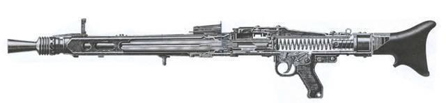 Лучший пулемет за всю историю. mg-42