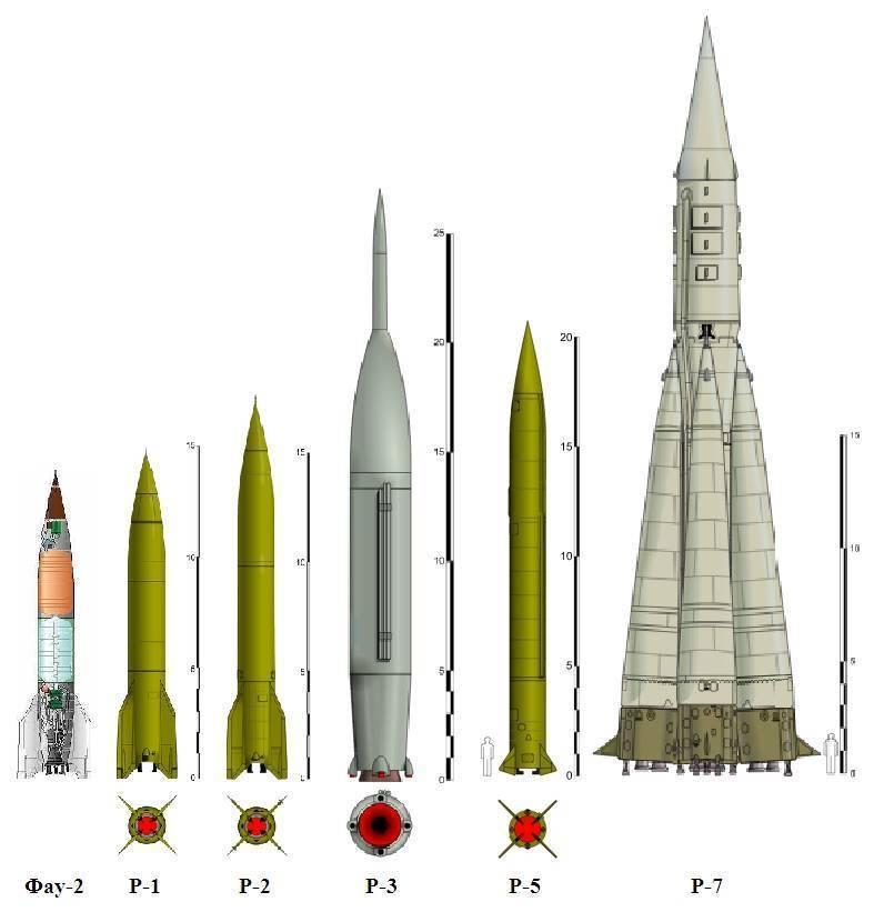 Фау-2: ракета гитлера, положившая начало космической эре