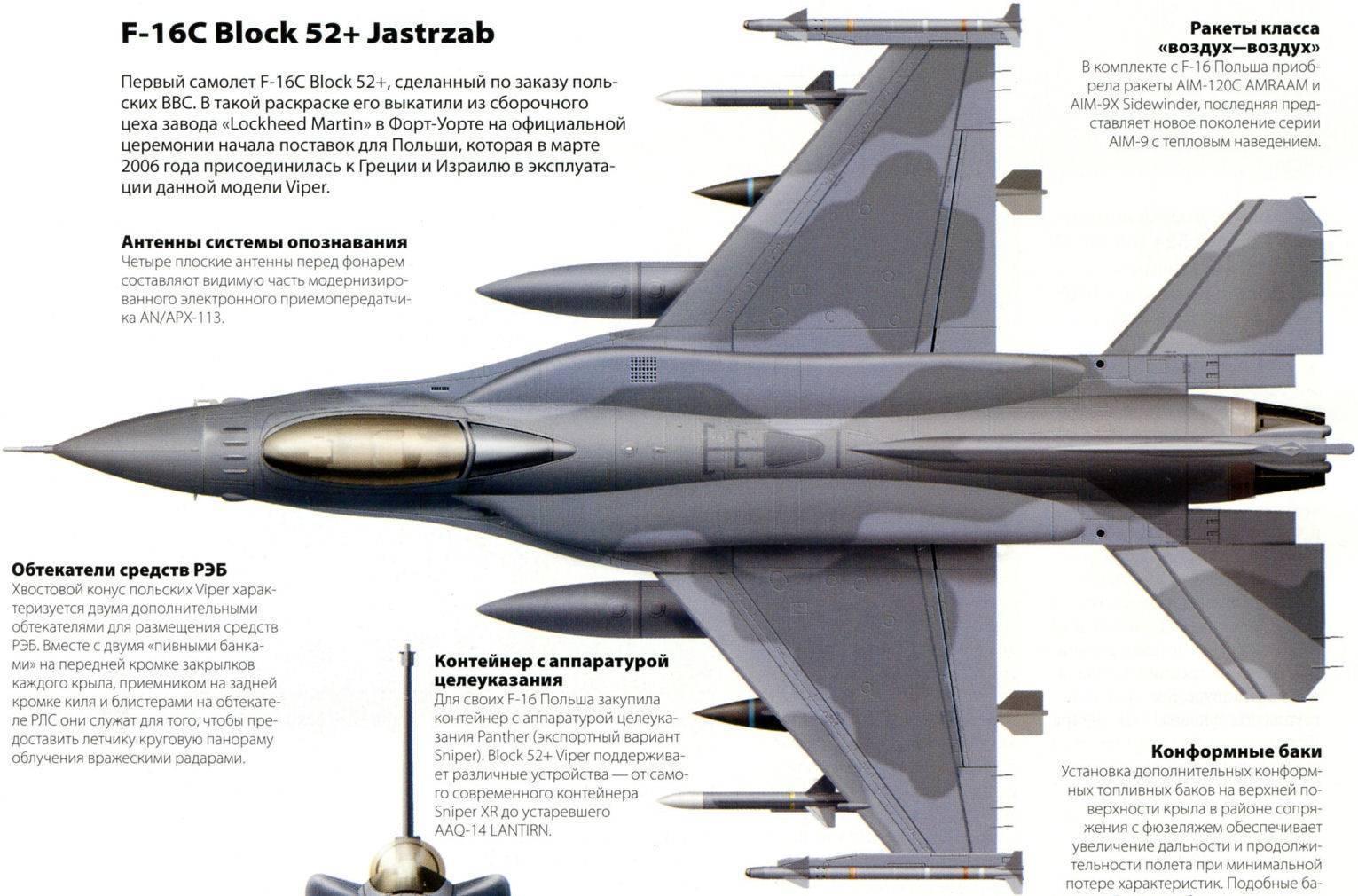 Истребитель lockheed martin f-35а lightning ii - галерея - впк.name