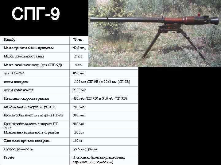 Читать онлайн книгу руководство по станковому гранатомету спг-9м - обороны ссср министерство бесплатно. 1-я страница текста книги.