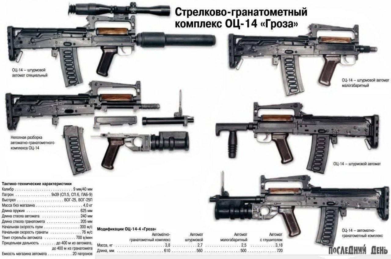 Fn scar (l, h) ттх. фото. видео. размеры. скорострельность. скорость пули. прицельная дальность. вес