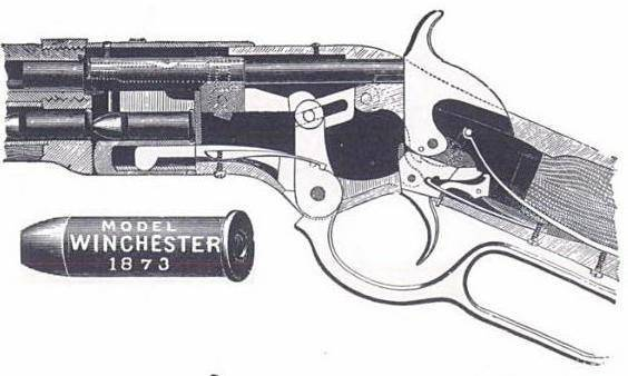 Винчестер - winchester rifle - qwe.wiki
