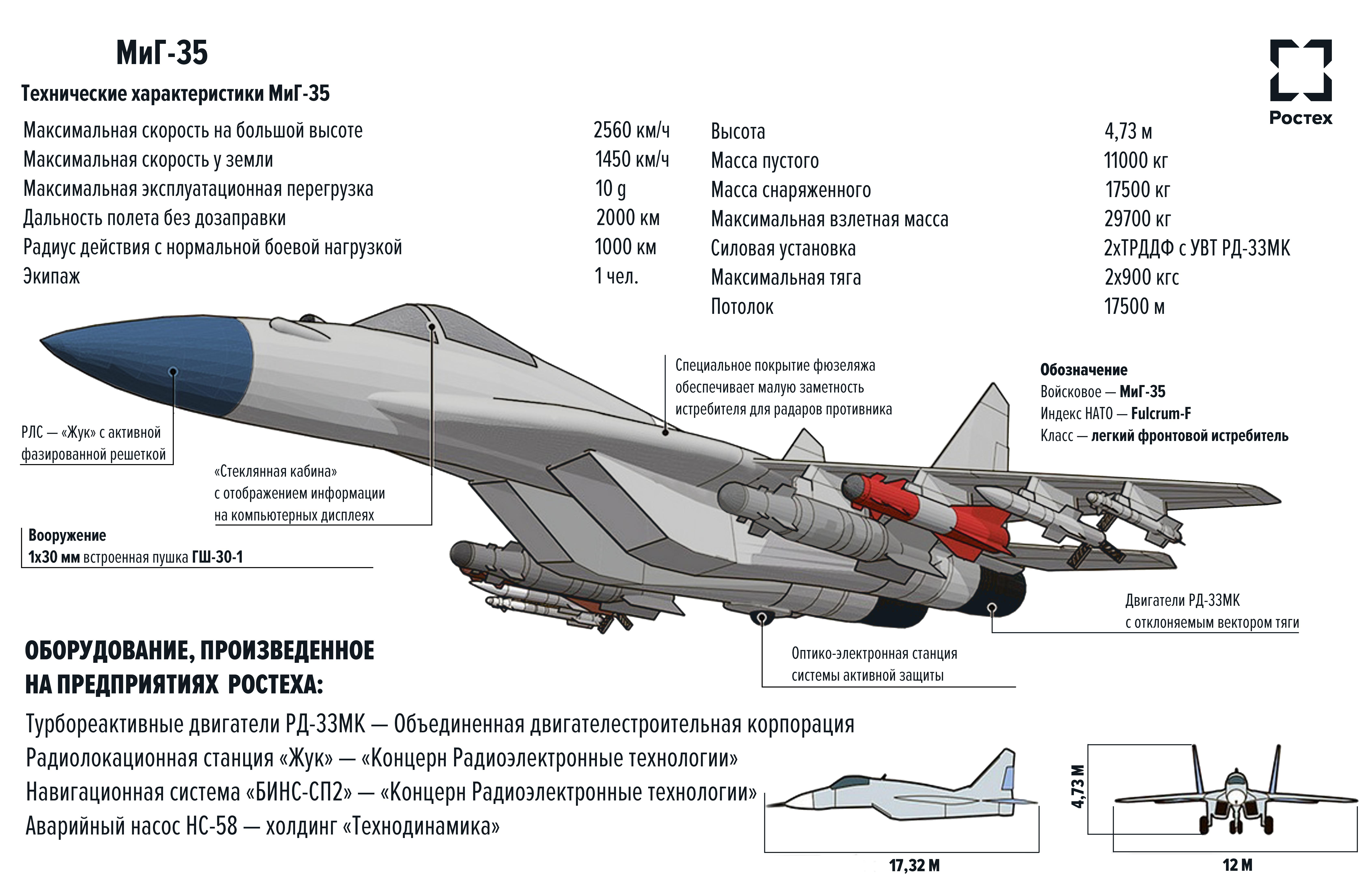 Вертолет Ка-62: история создания, описание и характеристики