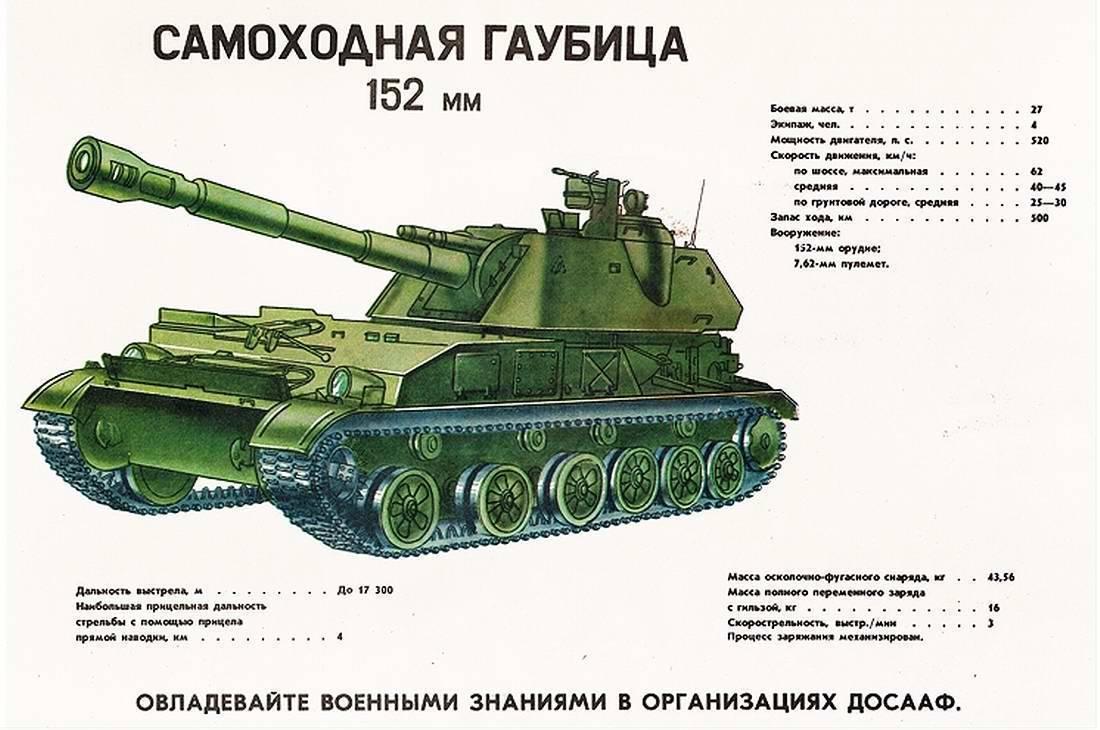 2с19 мста-с 152-мм. фото. видео. ттх. дальность стрельбы