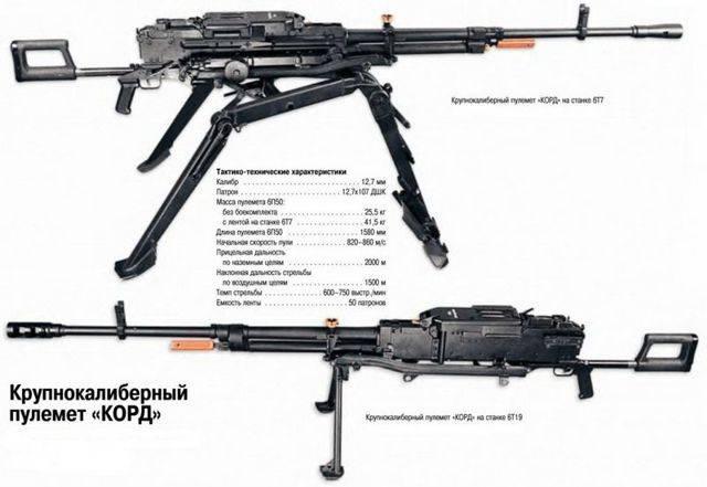 Пулемёт КОРД – единственный в мире «ручной крупнокалиберный»