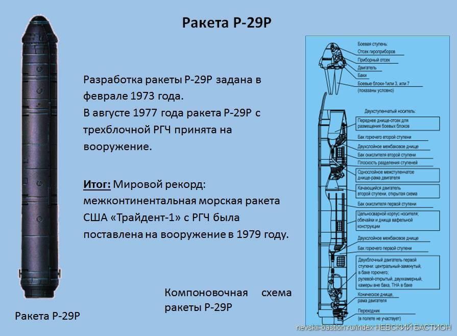 Пуски ракет 24 января 1947 года