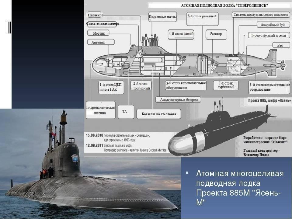 Подводные лодки проекта 885 «ясень» википедия