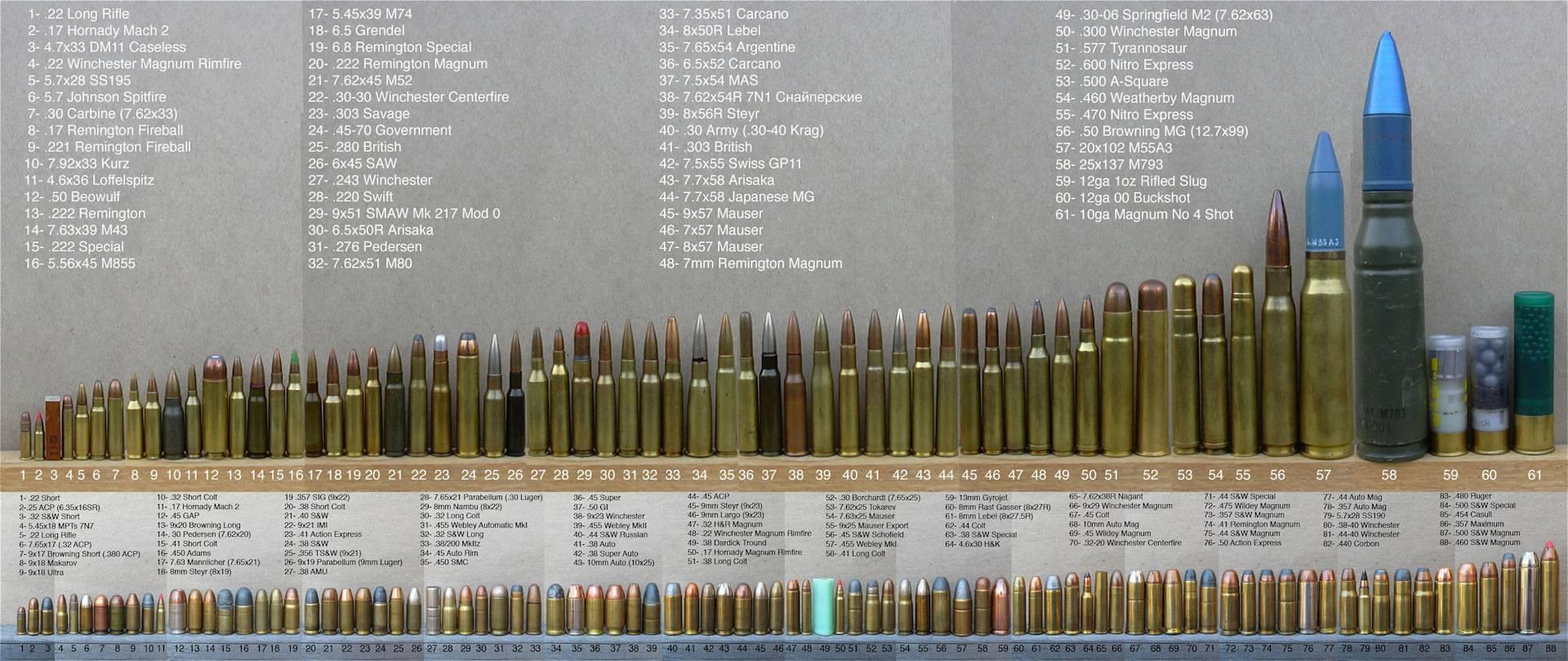 Космическое оружие: реальность или выдумка? проблемы огнестрела в вакууме