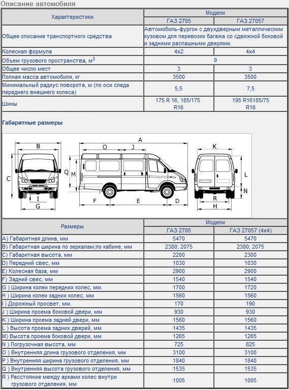 Микроавтобус газ-3221
