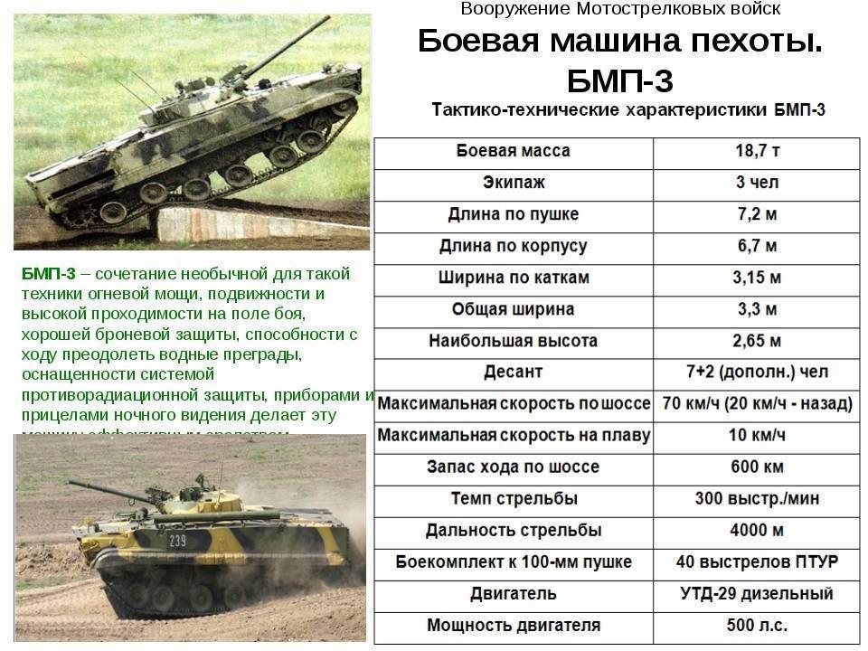 Обзор trumpeter 1/35 russian t-62 - советский средний танк т-62 обр. 1962г.