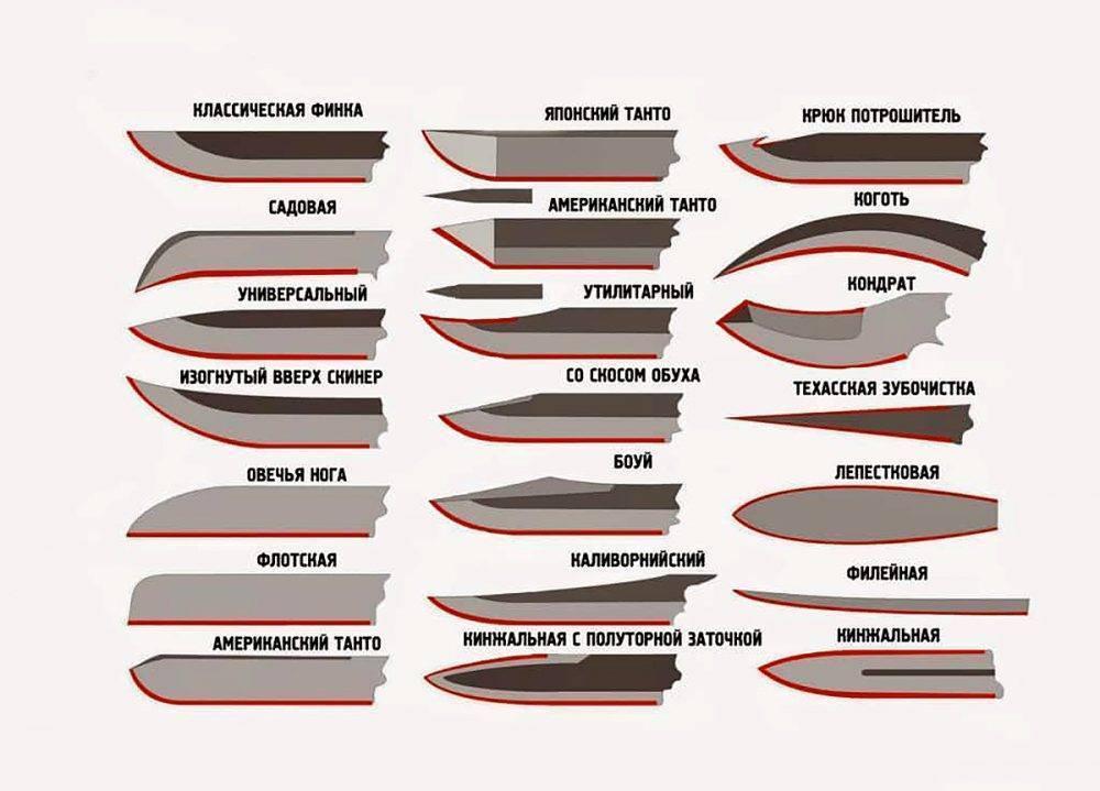 Ножи складные сша
