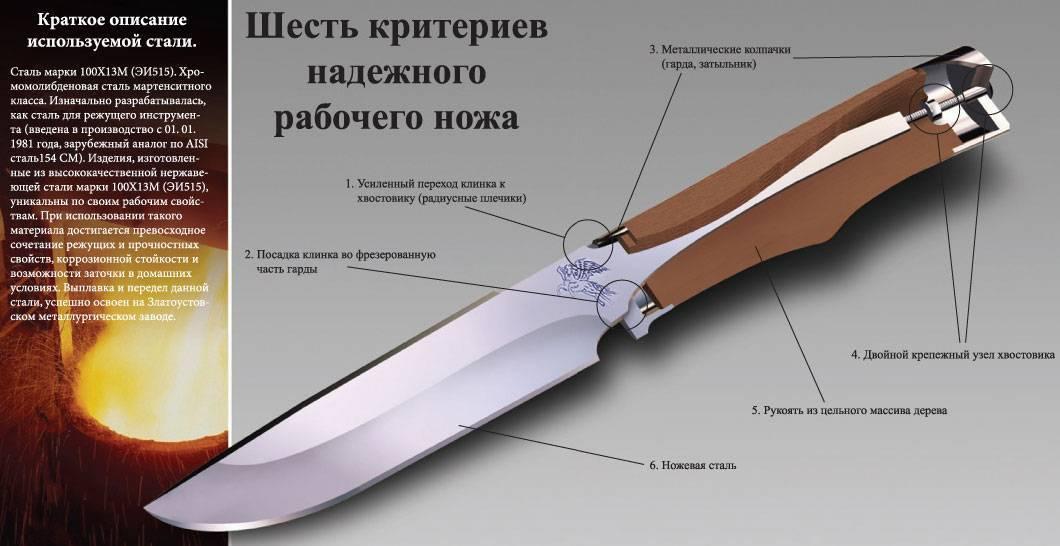 Ножи - всё о ножах: автоматические ножи | выкидной нож
