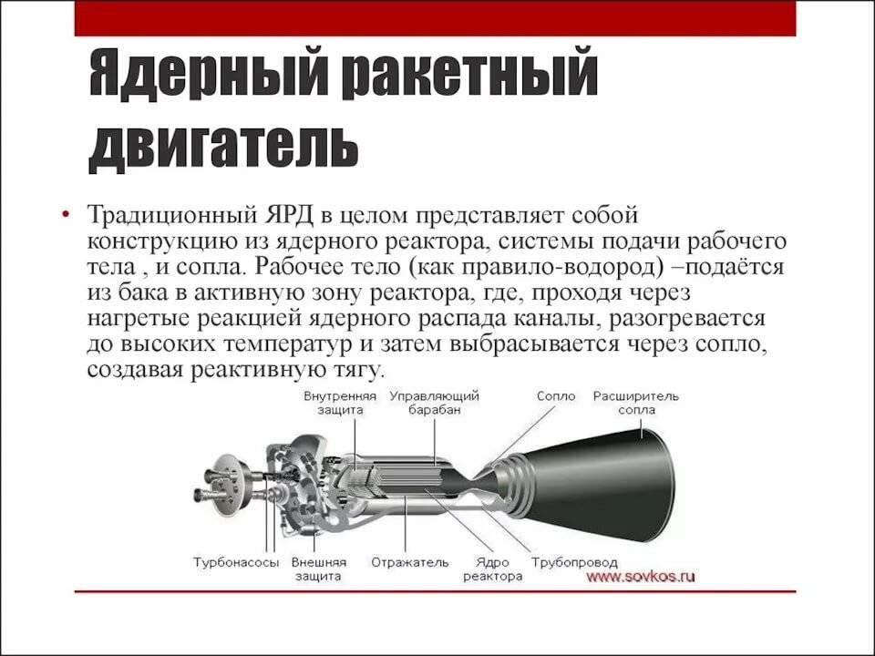 Ракета «буревестник»: что известно о новом таинственном русском оружии – геноцид русов