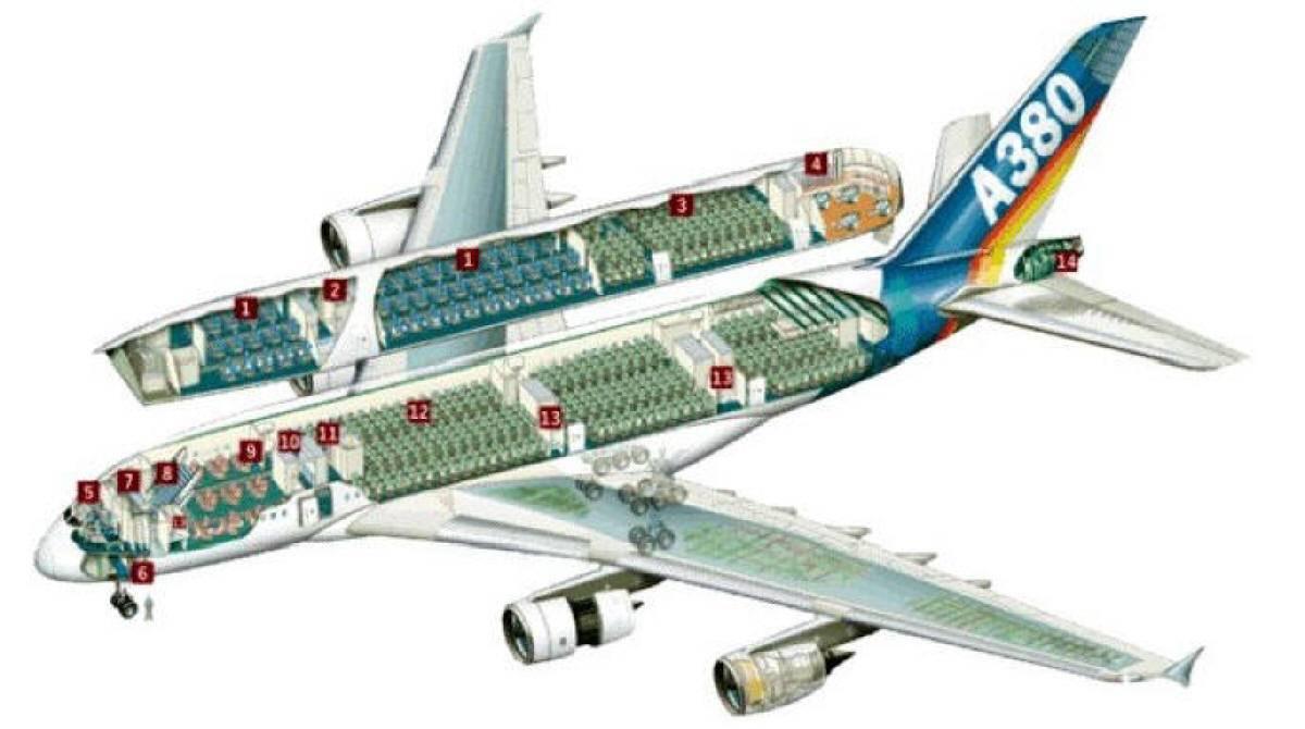 Airbus a340 — википедия. что такое airbus a340