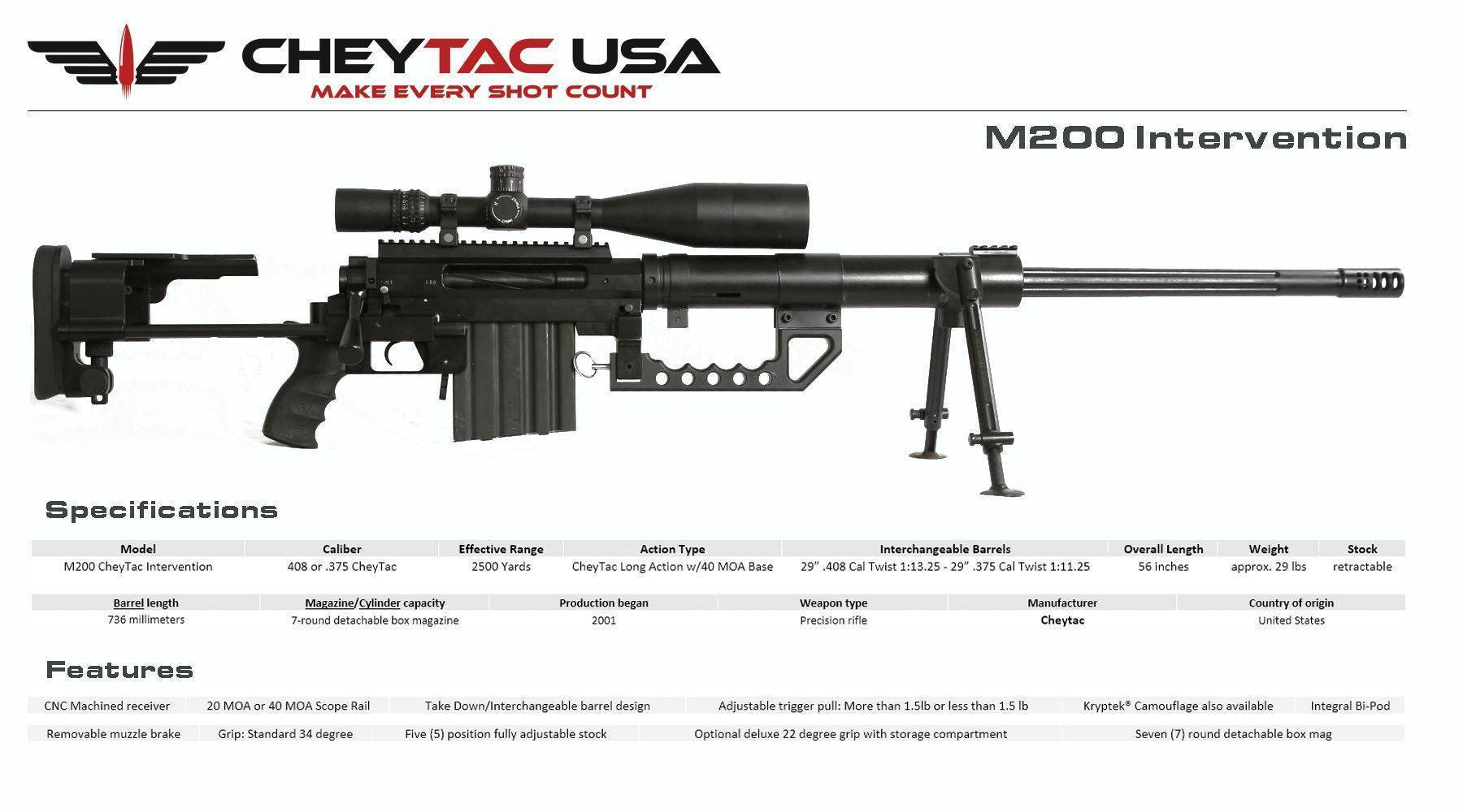 Cheytac defender снайперская винтовка — характеристики, фото, ттх
