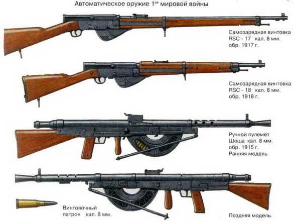 Пулемёт шоша — википедия. что такое пулемёт шоша