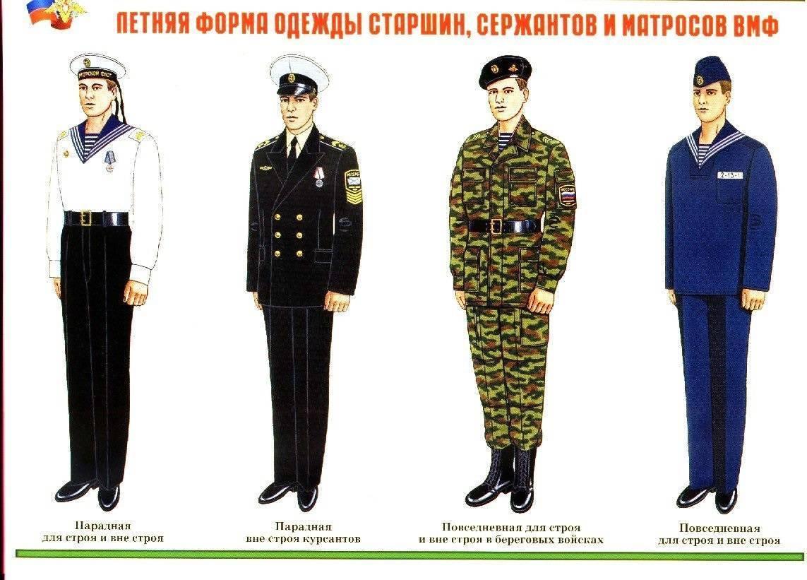 Форма войск пво