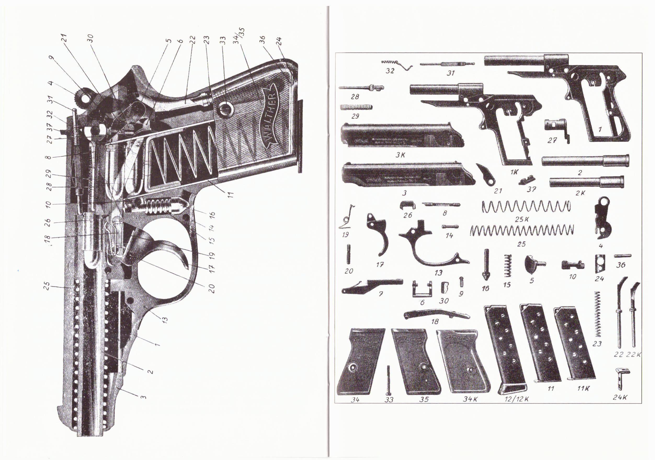 Фирма вальтер история развития. немецкий пистолет вальтер: основные характеристики и обзор модификаций