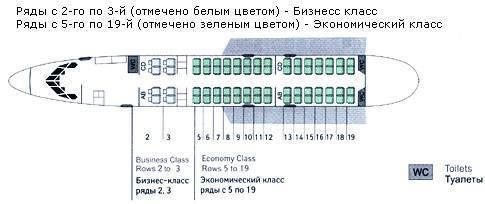 Як-42 — википедия. что такое як-42