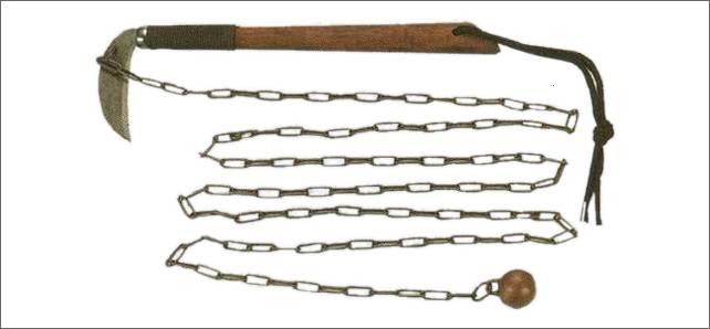 Самоучитель фехтования на катанах | академия кендзюцу и айкидзюцу