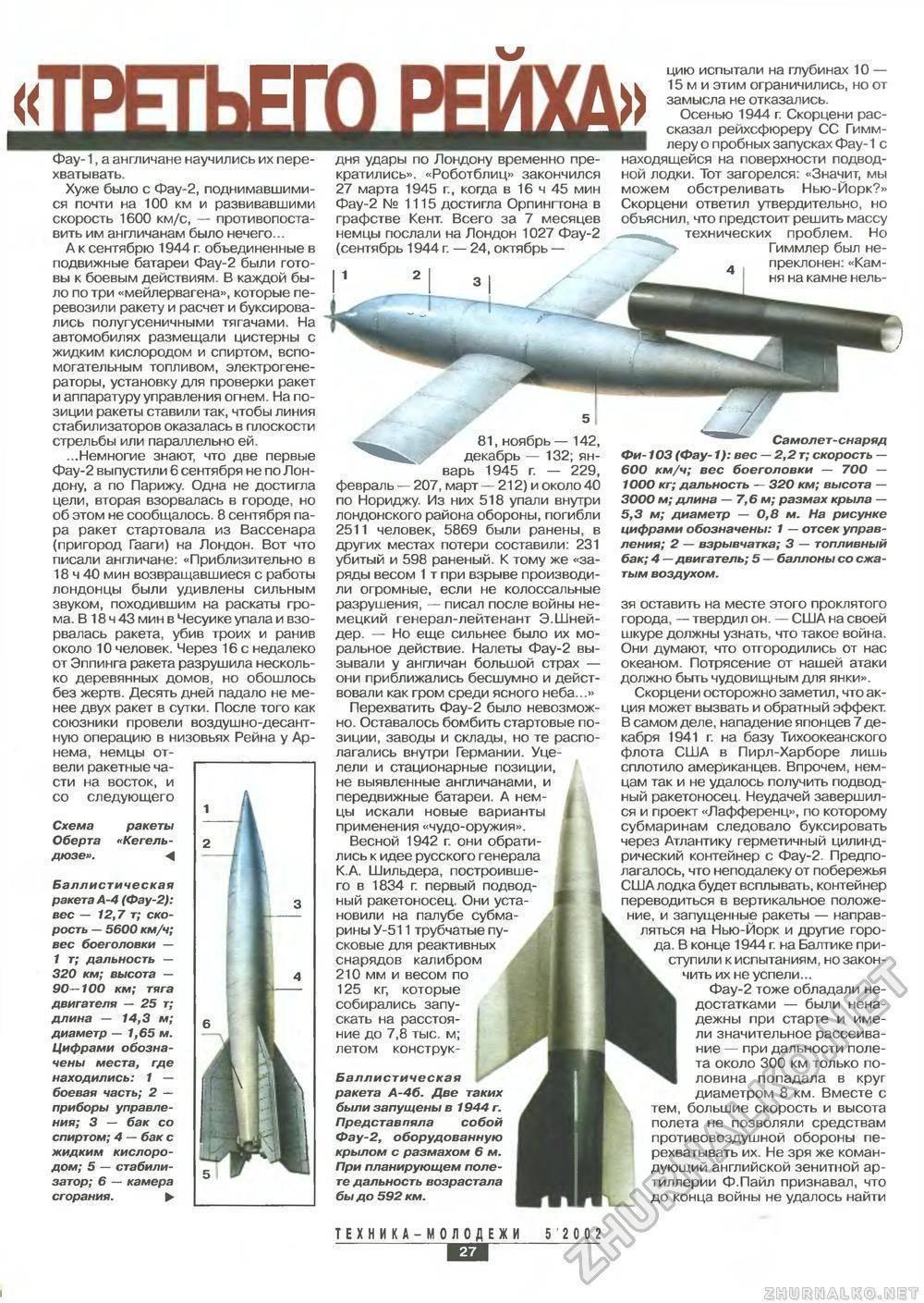 Пуски ракет фау-2