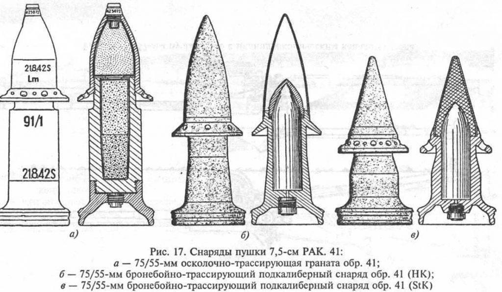 Конструкция современных подкалиберных и бронебойных снарядов. подкалиберные боеприпасы: снаряды и пули, принцип действия, описание и история. противотанковые управляемые ракеты