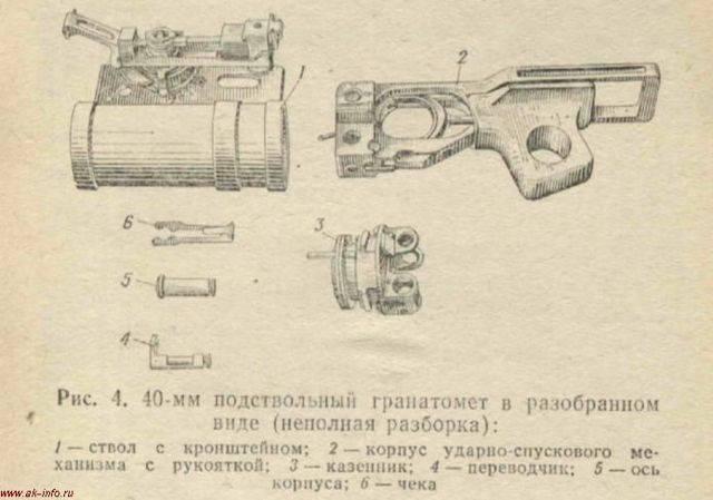 Подствольный гранатомёт гп-25 костёр