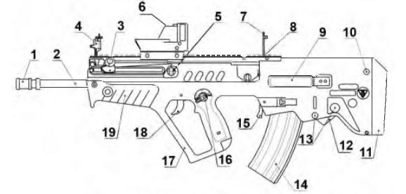 Видео: штурмовые винтовки форт-221 и форт-224, москва interpolitex 2012