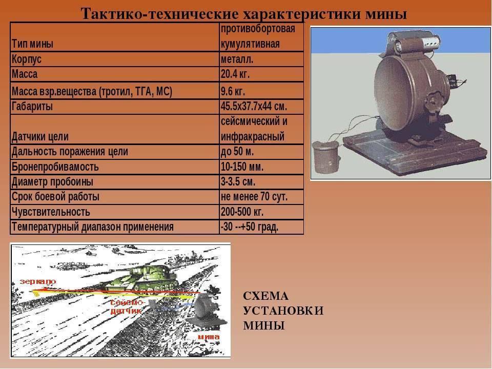 Инженерные боеприпасы (озм-4) - ozm-4.html