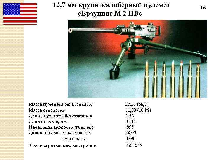 Крупнокалиберный пулемет «корд» - город.томск.ру