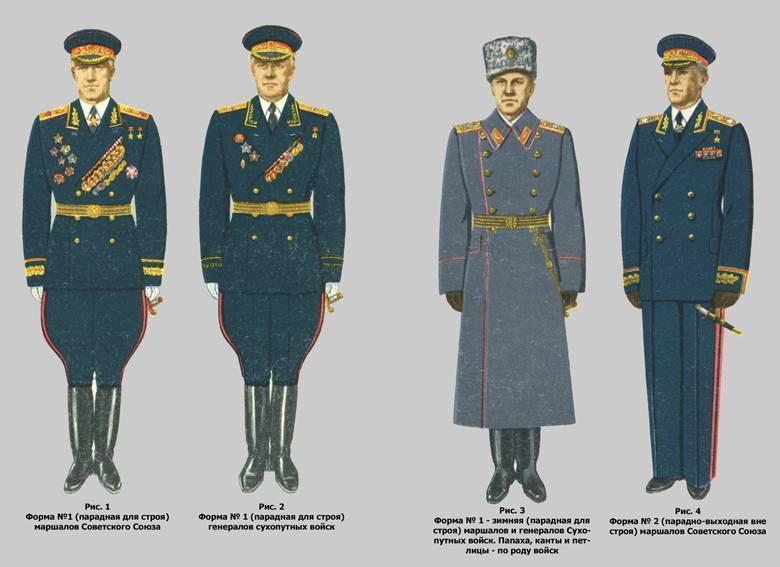 Требования, предъявляемые к парадной форме военнослужащих