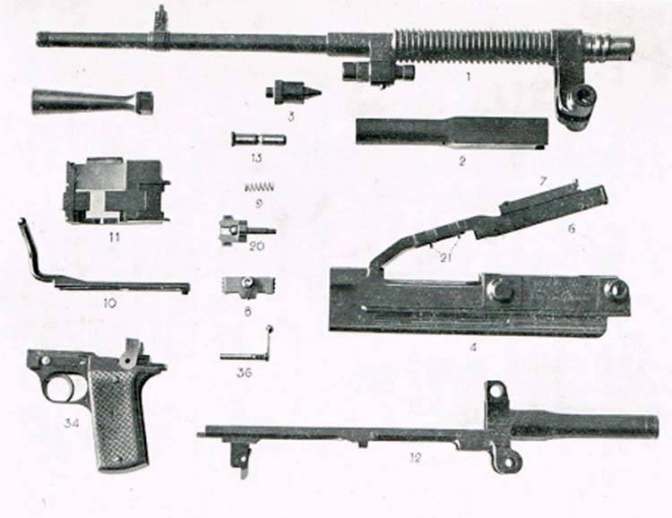 Пулемет гочкиса: французское качество