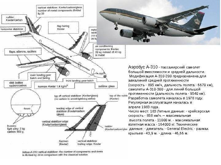 Airbus a350-900 википедия