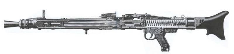 Mg 42 — википедия с видео // wiki 2