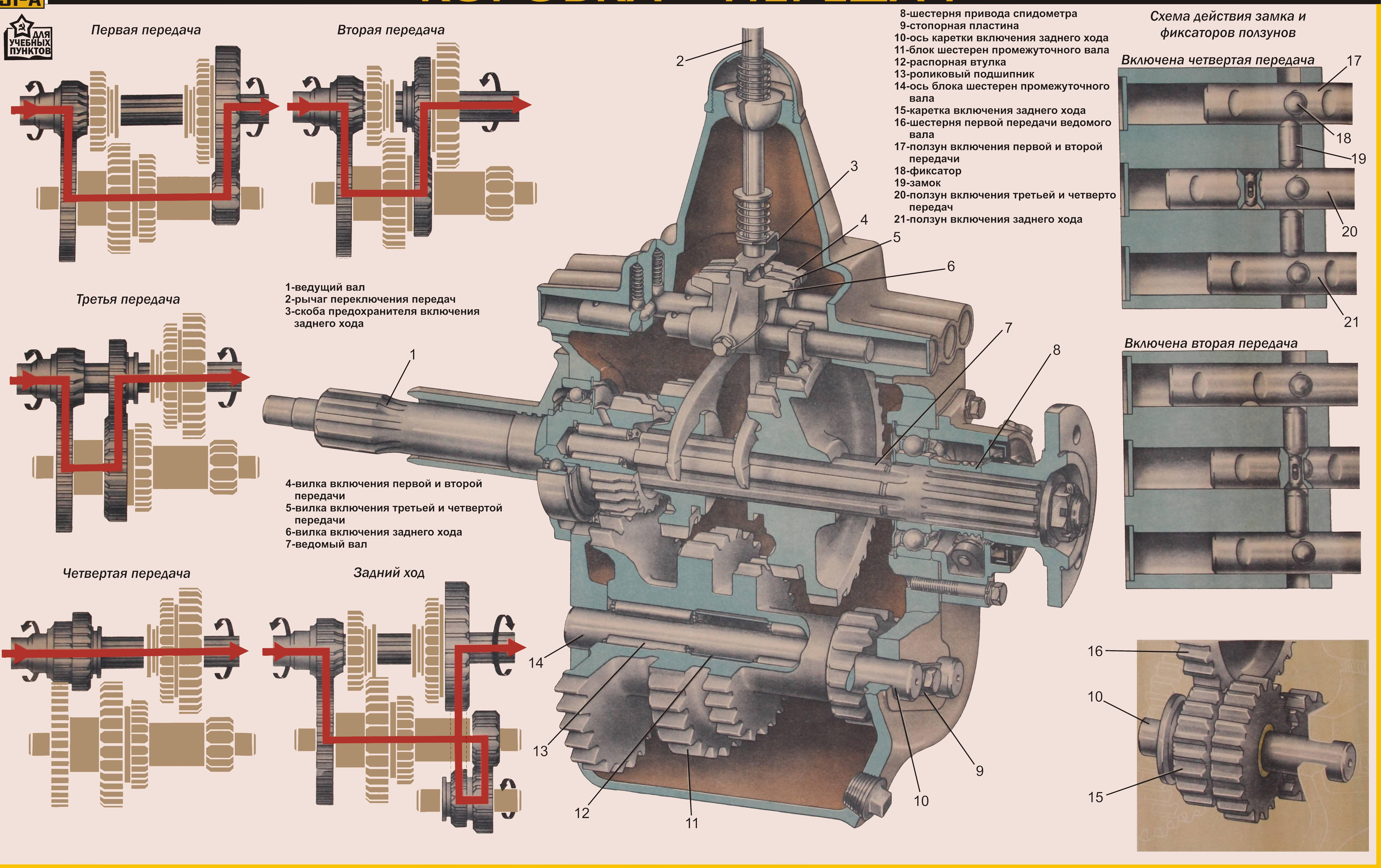Газ-52 — википедия с видео // wiki 2
