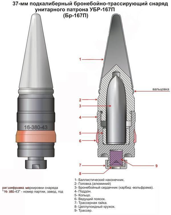 Бронебойный снаряд - armor-piercing shell - qwe.wiki