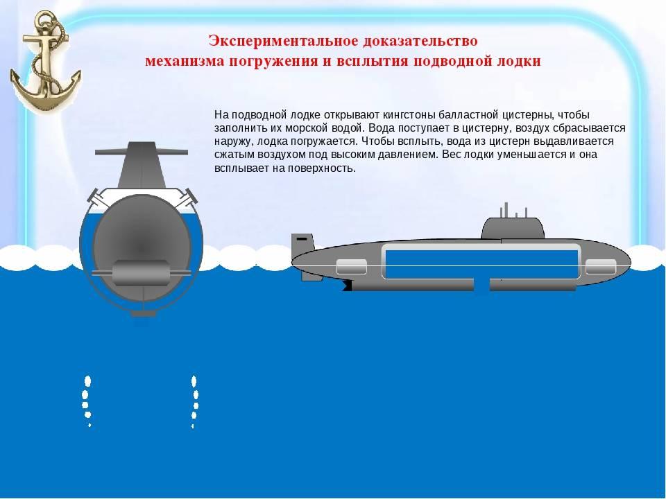 Торпедный аппарат — global wiki. wargaming.net